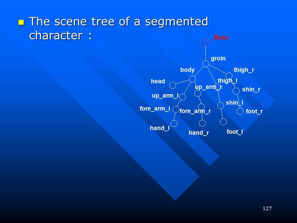 127 groin body head thigh_r thigh_l shin_r shin_l foot_r foot_l up_arm_l up_arm_r fore_arm_l fore_arm_r hand_l hand_r Base The scene tree of a segment
