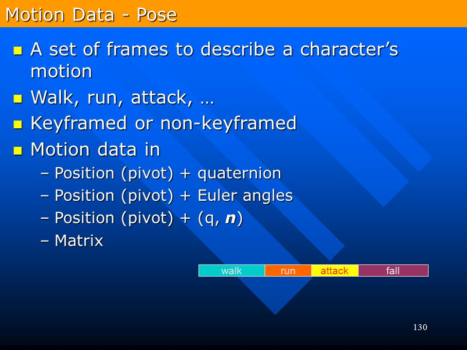130 A set of frames to describe a character's motion A set of frames to describe a character's motion Walk, run, attack, … Walk, run, attack, … Keyfra