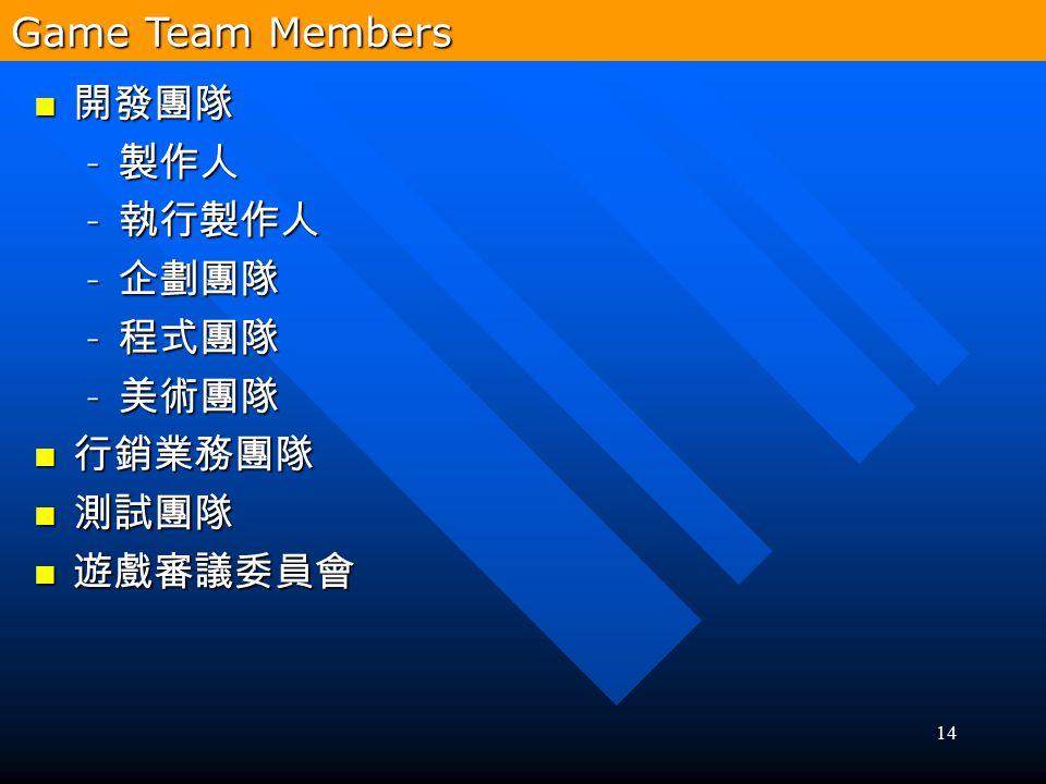 14 開發團隊 開發團隊 – 製作人 – 執行製作人 – 企劃團隊 – 程式團隊 – 美術團隊 行銷業務團隊 行銷業務團隊 測試團隊 測試團隊 遊戲審議委員會 遊戲審議委員會 Game Team Members