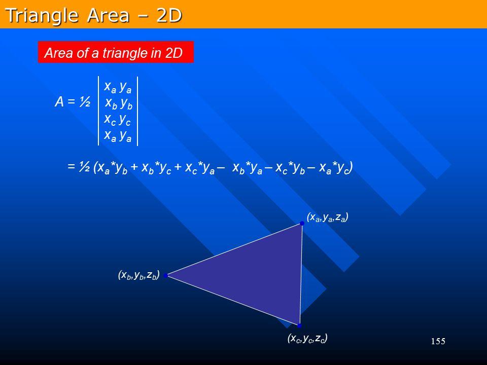 155 Area of a triangle in 2D x a y a A = ½ x b y b x c y c x a y a = ½ (x a *y b + x b *y c + x c *y a – x b *y a – x c *y b – x a *y c ) Triangle Are