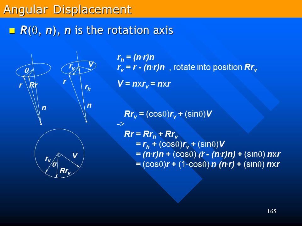 165 R( , n), n is the rotation axis R( , n), n is the rotation axis n rRr  n r rvrv rhrh V  rvrv V Rr v r h = (n. r)n r v = r - (n. r)n, rotate in