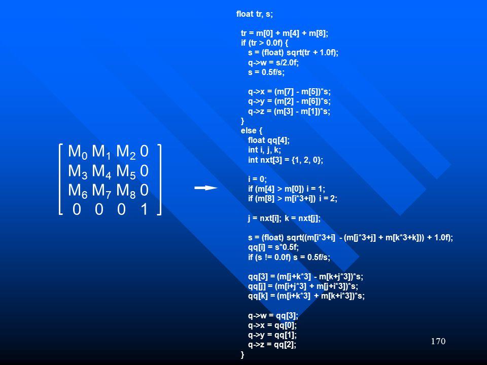 170 M 0 M 1 M 2 0 M 3 M 4 M 5 0 M 6 M 7 M 8 0 0 0 0 1 float tr, s; tr = m[0] + m[4] + m[8]; if (tr > 0.0f) { s = (float) sqrt(tr + 1.0f); q->w = s/2.0