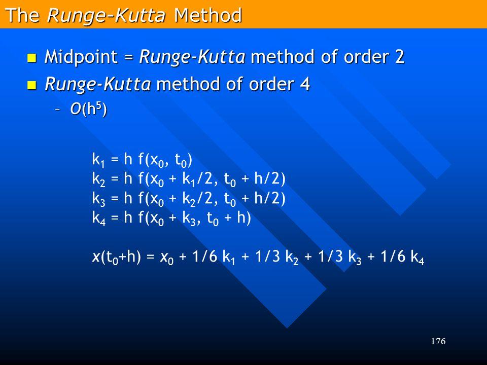 176 Midpoint = Runge-Kutta method of order 2 Midpoint = Runge-Kutta method of order 2 Runge-Kutta method of order 4 Runge-Kutta method of order 4 –O(h