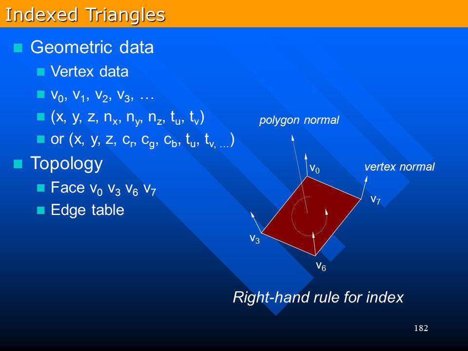 182 Geometric data Vertex data v 0, v 1, v 2, v 3, … (x, y, z, n x, n y, n z, t u, t v ) or (x, y, z, c r, c g, c b, t u, t v, … ) Topology Face v 0 v