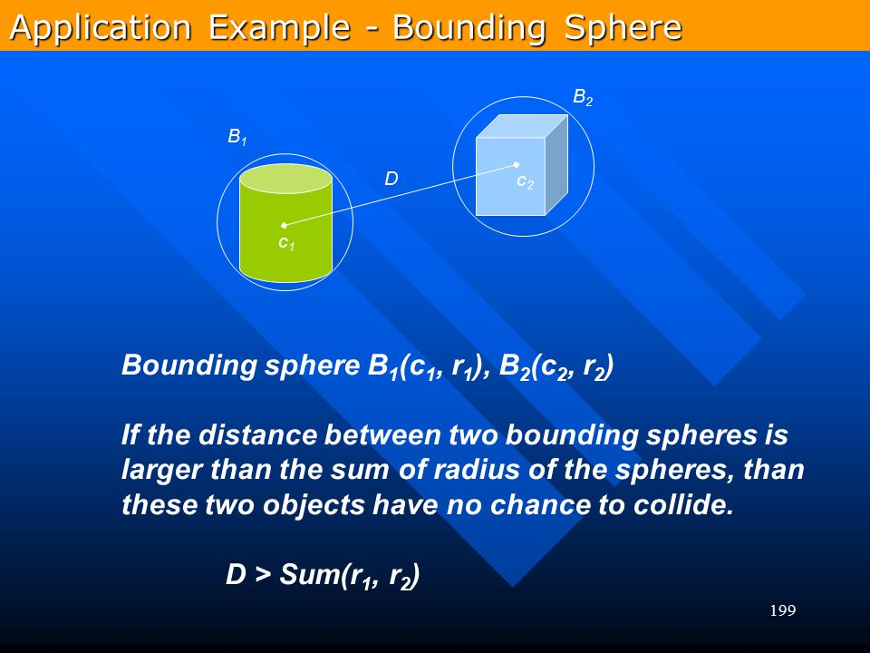 199 Bounding sphere B 1 (c 1, r 1 ), B 2 (c 2, r 2 ) If the distance between two bounding spheres is larger than the sum of radius of the spheres, tha