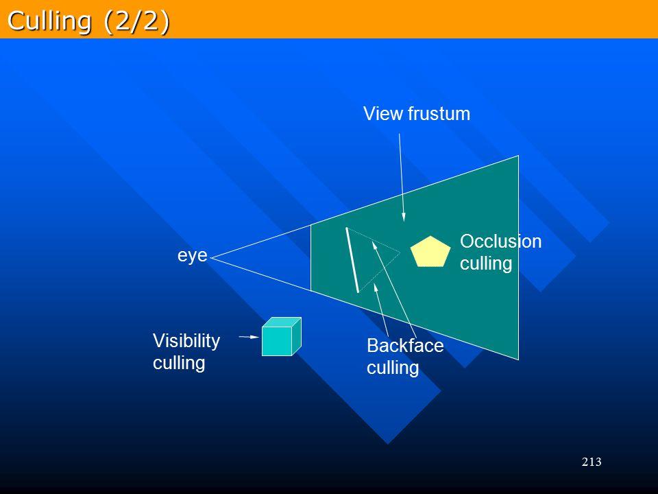 213 eye View frustum Visibility culling Backface culling Occlusion culling Culling (2/2)