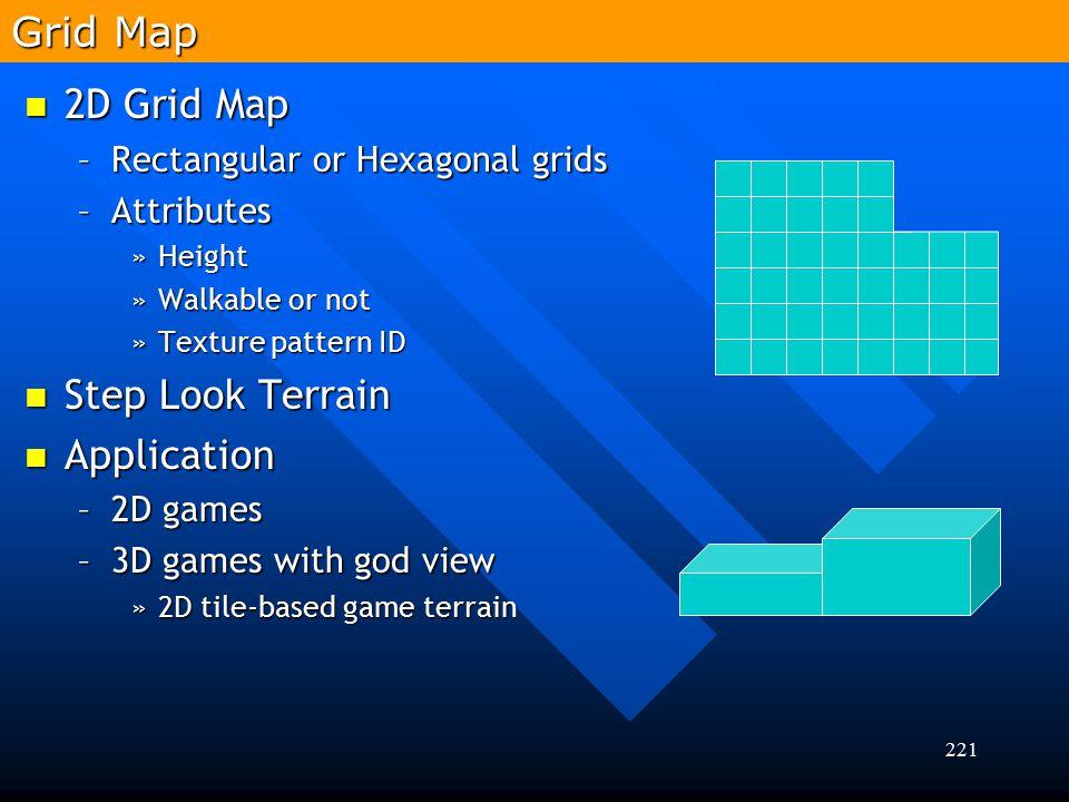 221 2D Grid Map 2D Grid Map –Rectangular or Hexagonal grids –Attributes »Height »Walkable or not »Texture pattern ID Step Look Terrain Step Look Terra