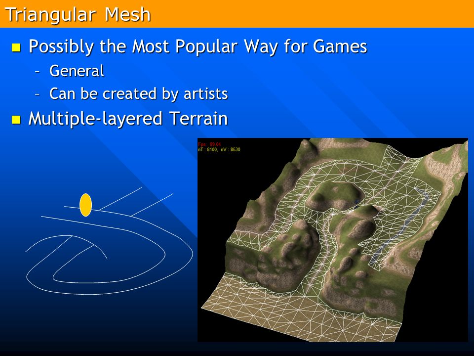225 Possibly the Most Popular Way for Games Possibly the Most Popular Way for Games –General –Can be created by artists Multiple-layered Terrain Multi