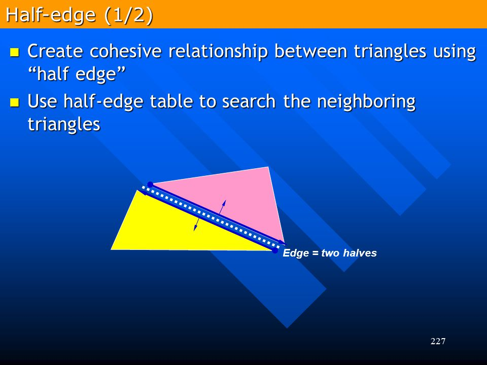 """227 Create cohesive relationship between triangles using """"half edge"""" Create cohesive relationship between triangles using """"half edge"""" Use half-edge ta"""