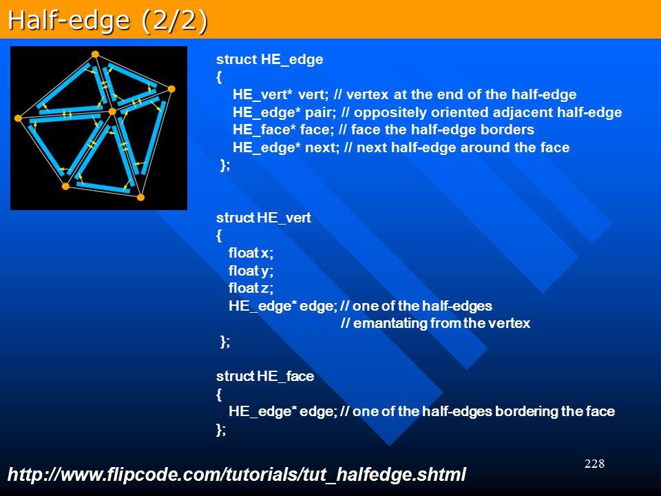228 struct HE_edge { HE_vert* vert; // vertex at the end of the half-edge HE_edge* pair; // oppositely oriented adjacent half-edge HE_face* face; // f