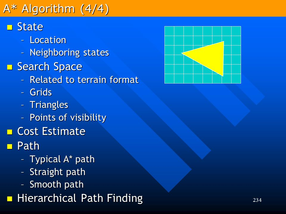234 State State –Location –Neighboring states Search Space Search Space –Related to terrain format –Grids –Triangles –Points of visibility Cost Estima