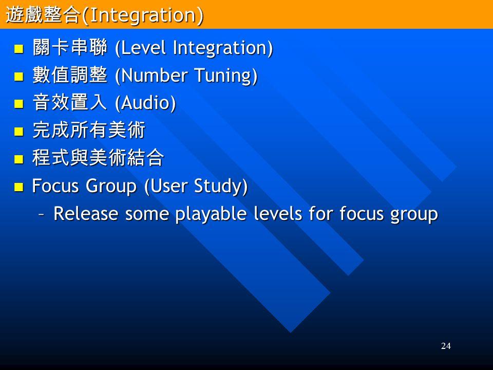 24 關卡串聯 (Level Integration) 關卡串聯 (Level Integration) 數值調整 (Number Tuning) 數值調整 (Number Tuning) 音效置入 (Audio) 音效置入 (Audio) 完成所有美術 完成所有美術 程式與美術結合 程式與美術結合