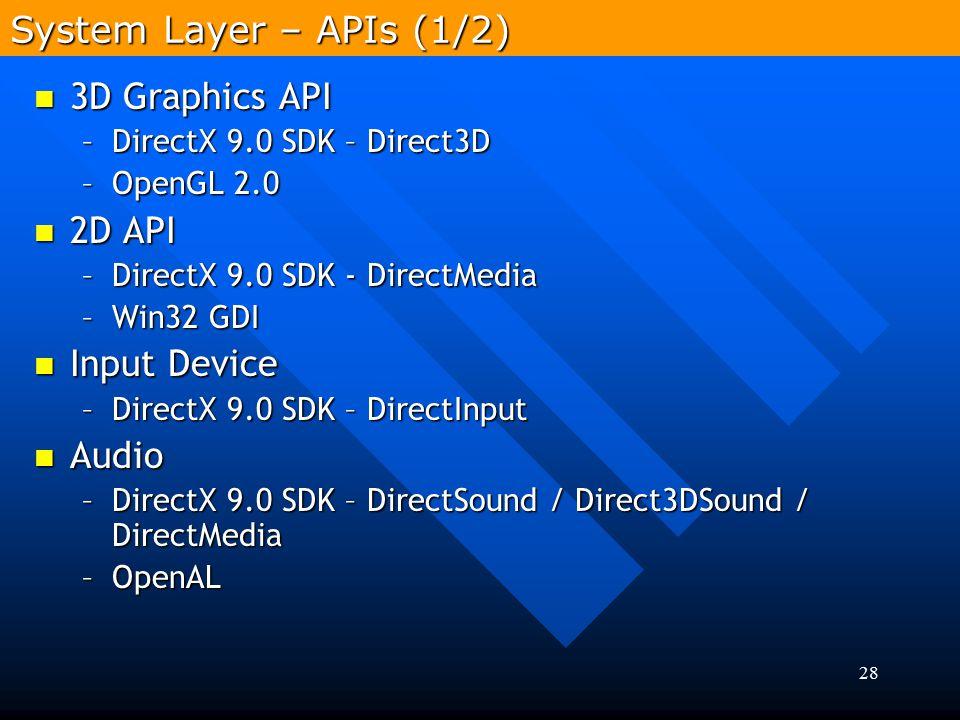 28 3D Graphics API 3D Graphics API –DirectX 9.0 SDK – Direct3D –OpenGL 2.0 2D API 2D API –DirectX 9.0 SDK - DirectMedia –Win32 GDI Input Device Input