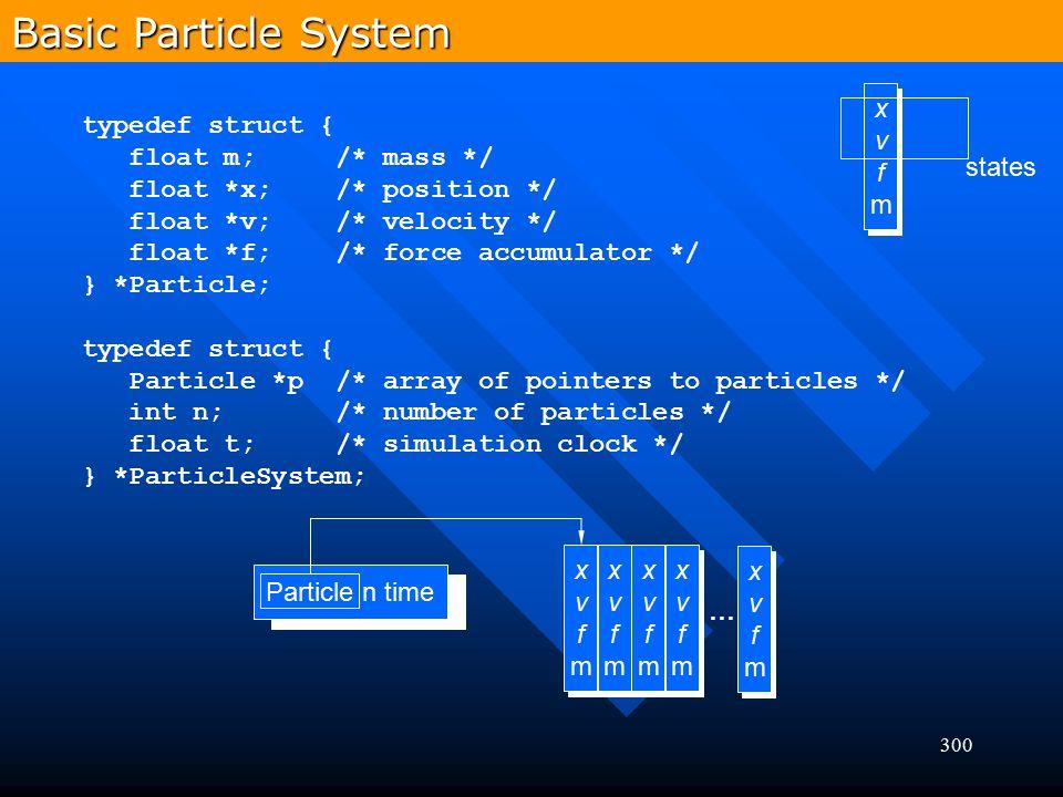 300 typedef struct { float m; /* mass */ float *x; /* position */ float *v; /* velocity */ float *f; /* force accumulator */ } *Particle; typedef stru