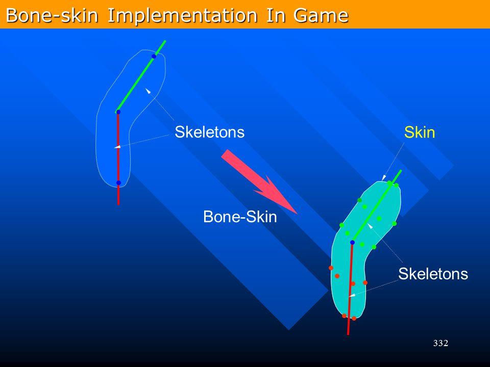 332 Skeletons Skin Skeletons Bone-Skin Bone-skin Implementation In Game