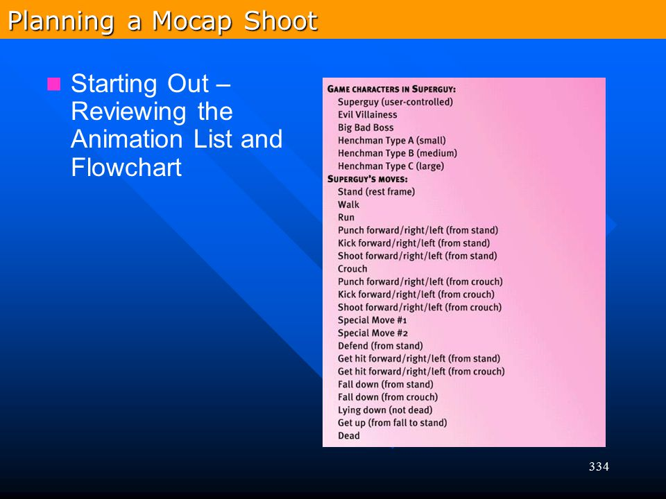 334 Starting Out – Reviewing the Animation List and Flowchart Planning a Mocap Shoot