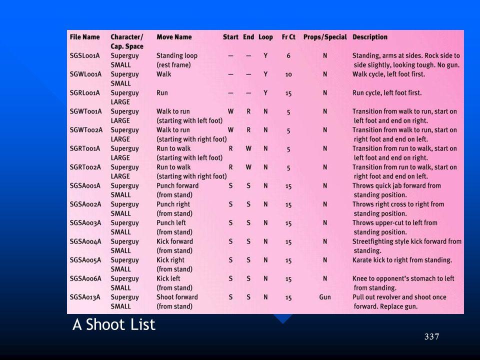 337 A Shoot List