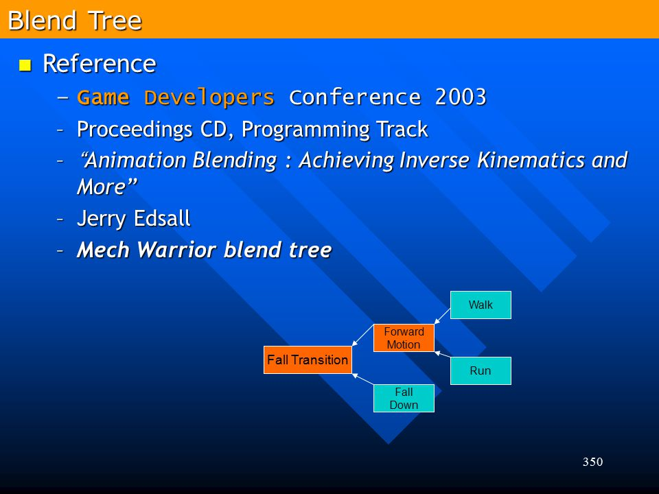 """350 Reference Reference –Game Developers Conference 2003 –Proceedings CD, Programming Track –""""Animation Blending : Achieving Inverse Kinematics and Mo"""