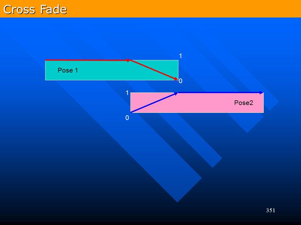 351 Pose 1 Pose2 0 1 0 1 Cross Fade