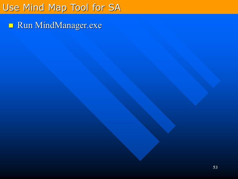 53 Run MindManager.exe Run MindManager.exe Use Mind Map Tool for SA