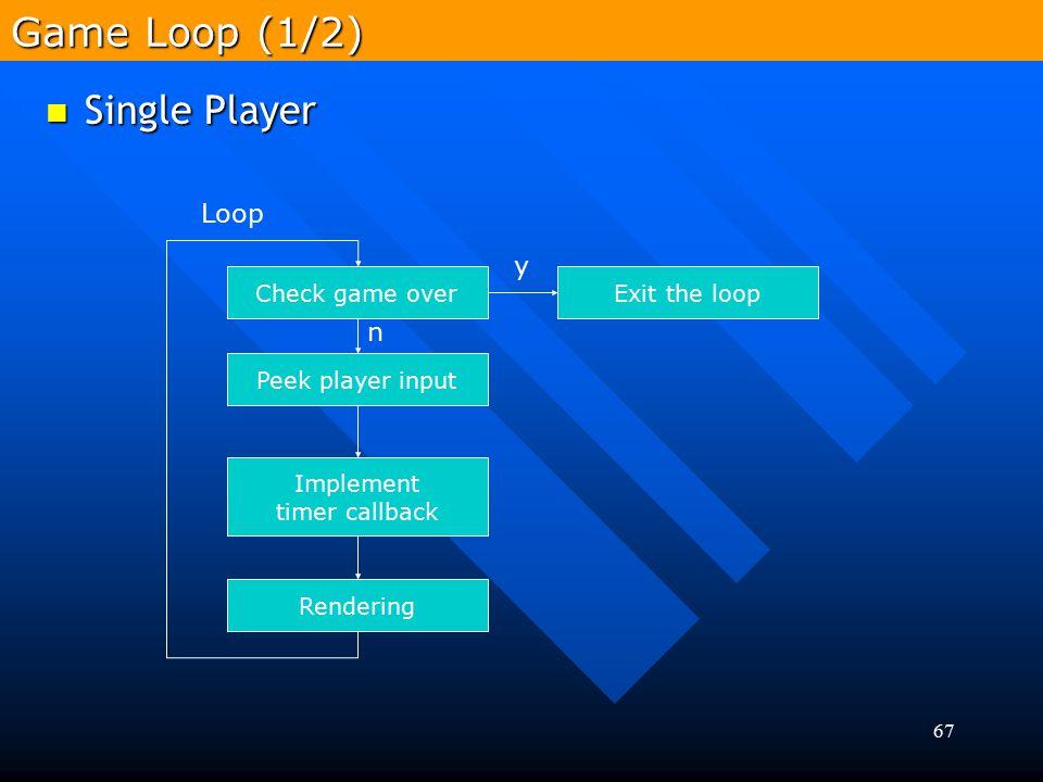 67 Single Player Single Player Check game over Peek player input Implement timer callback Exit the loop Rendering Loop y n Game Loop (1/2)