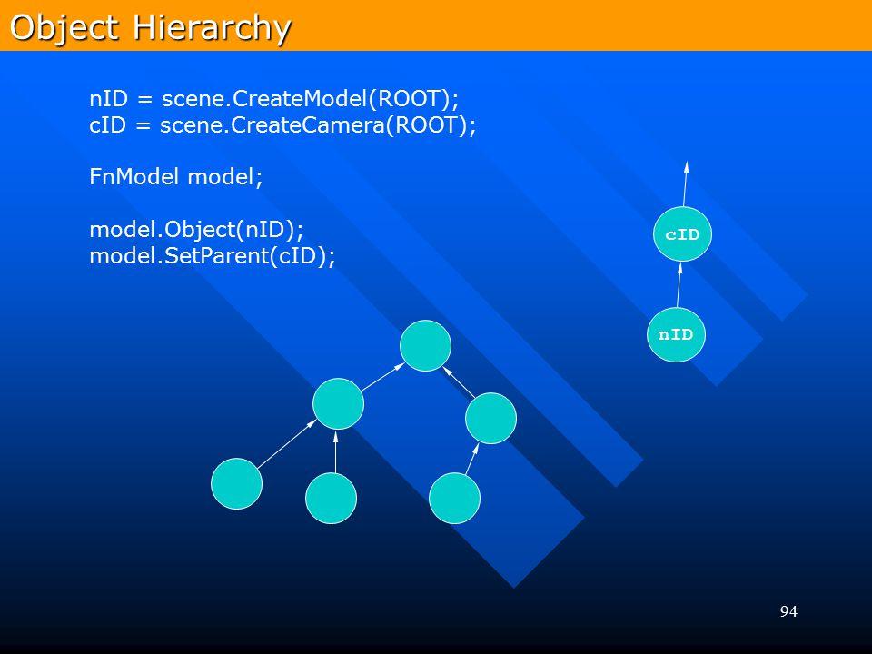 94 nID = scene.CreateModel(ROOT); cID = scene.CreateCamera(ROOT); FnModel model; model.Object(nID); model.SetParent(cID); nID cID Object Hierarchy