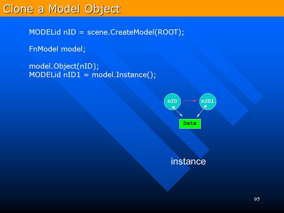 95 MODELid nID = scene.CreateModel(ROOT); FnModel model; model.Object(nID); MODELid nID1 = model.Instance(); Clone a Model Object nIDnID1 Data instanc