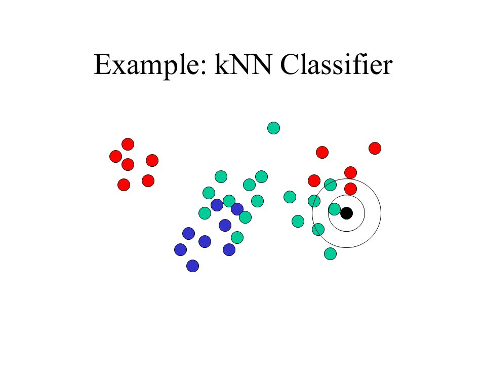 Example: kNN Classifier