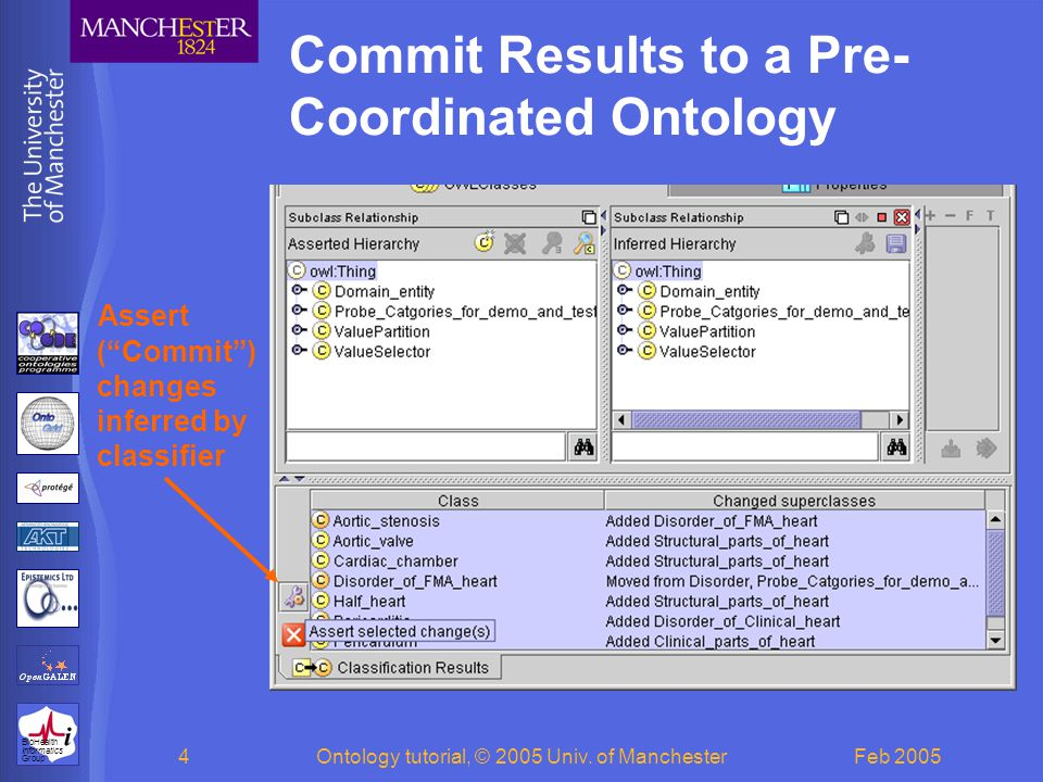 BioHealth Informatics Group Feb 2005Ontology tutorial, © 2005 Univ.