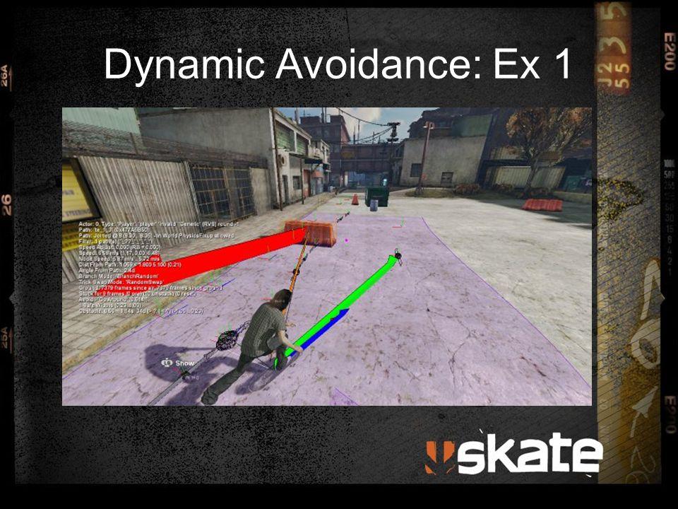 Dynamic Avoidance: Ex 1