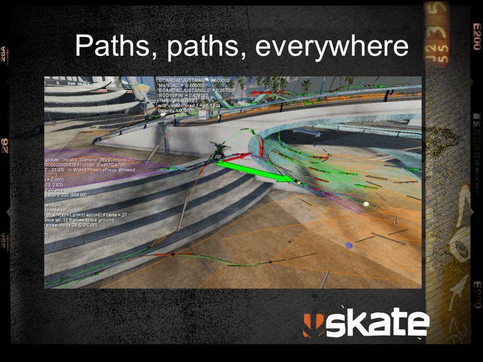 Paths, paths, everywhere