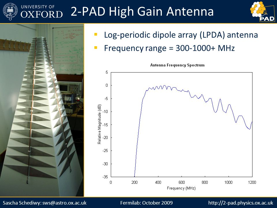 http://2-pad.physics.ox.ac.ukSascha Schediwy: sws@astro.ox.ac.uk http://2-pad.physics.ox.ac.uk  Log-periodic dipole array (LPDA) antenna  Frequency