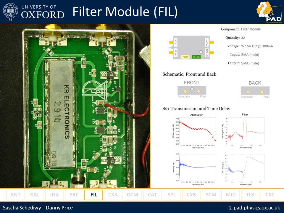 http://2-pad.physics.ox.ac.ukSascha Schediwy: sws@astro.ox.ac.uk2-pad.physics.ox.ac.ukSascha Schediwy – Danny Price Filter Module (FIL) LNASRCFILCXA GCM ANT CATSPL CXBCXC BAL SCMMIDTLB