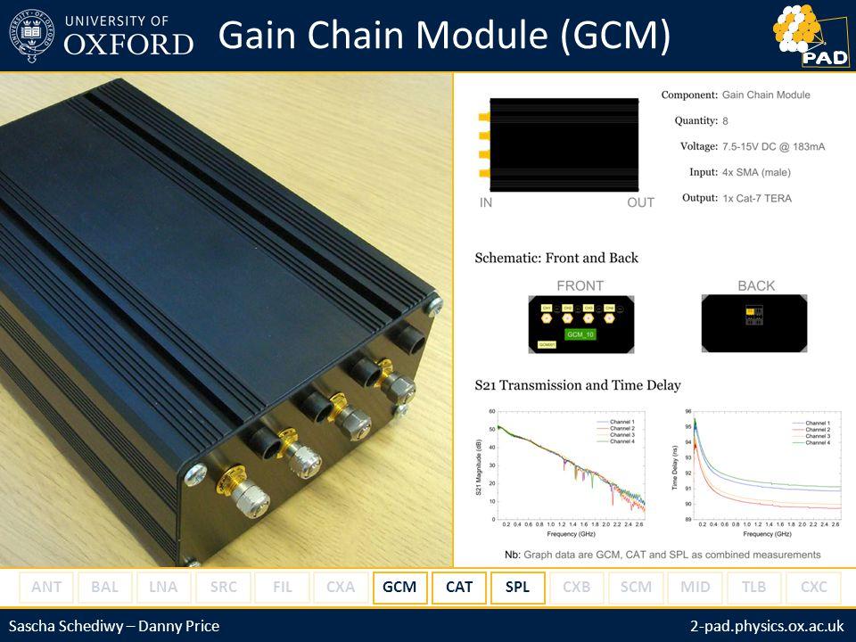 http://2-pad.physics.ox.ac.ukSascha Schediwy: sws@astro.ox.ac.uk2-pad.physics.ox.ac.ukSascha Schediwy – Danny Price Gain Chain Module (GCM) LNASRCFILCXA GCM ANT CATSPL CXBCXC BAL SCMMIDTLB