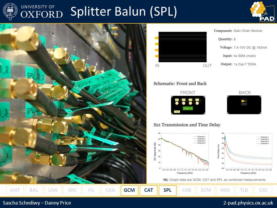 http://2-pad.physics.ox.ac.ukSascha Schediwy: sws@astro.ox.ac.uk2-pad.physics.ox.ac.ukSascha Schediwy – Danny Price Splitter Balun (SPL) LNASRCFILCXA GCM ANT CATSPL CXBCXC BAL SCMMIDTLB