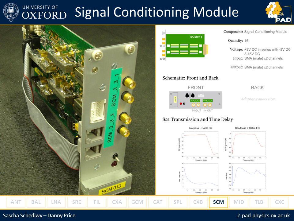 http://2-pad.physics.ox.ac.ukSascha Schediwy: sws@astro.ox.ac.uk2-pad.physics.ox.ac.ukSascha Schediwy – Danny Price Signal Conditioning Module LNASRCFILCXA GCM ANT CATSPL CXBCXC BAL SCMMIDTLB