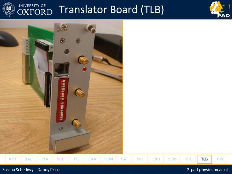 http://2-pad.physics.ox.ac.ukSascha Schediwy: sws@astro.ox.ac.uk2-pad.physics.ox.ac.ukSascha Schediwy – Danny Price Translator Board (TLB) LNASRCFILCXA GCM ANT CATSPL CXBCXC BAL SCMMIDTLB