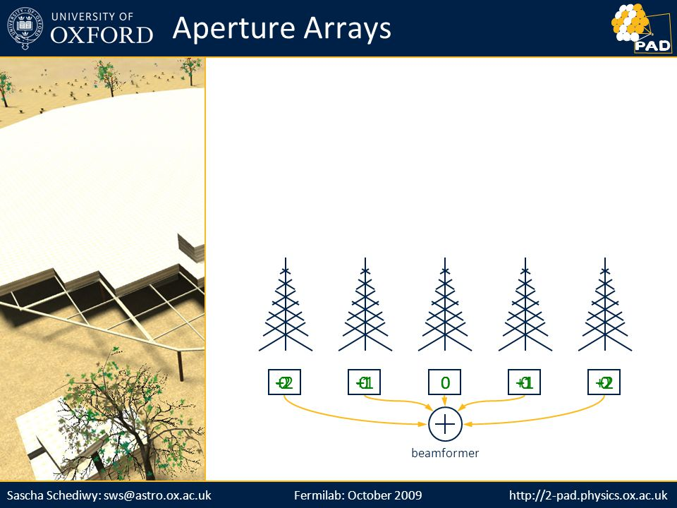 http://2-pad.physics.ox.ac.ukSascha Schediwy: sws@astro.ox.ac.uk http://2-pad.physics.ox.ac.uk beamformer Aperture Arrays Fermilab: October 2009 -2 0+