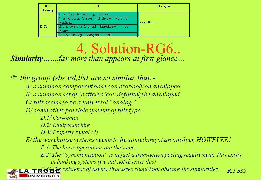 02/06/97 R.1 p35 4. Solution-RG6..
