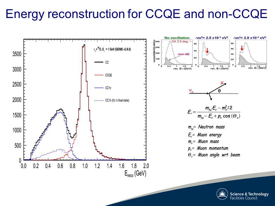 Energy reconstruction for CCQE and non-CCQE