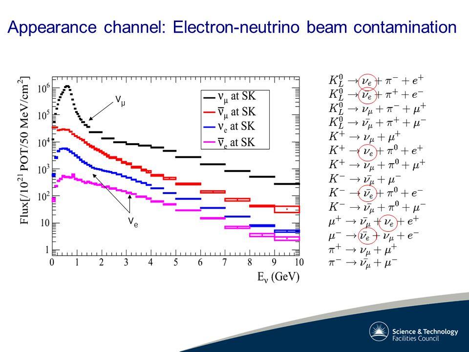 Appearance channel: Electron-neutrino beam contamination vμvμ veve
