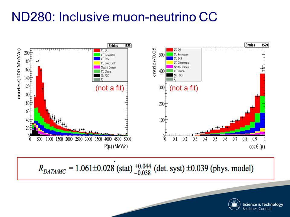 ND280: Inclusive muon-neutrino CC DSECAL (not a fit)