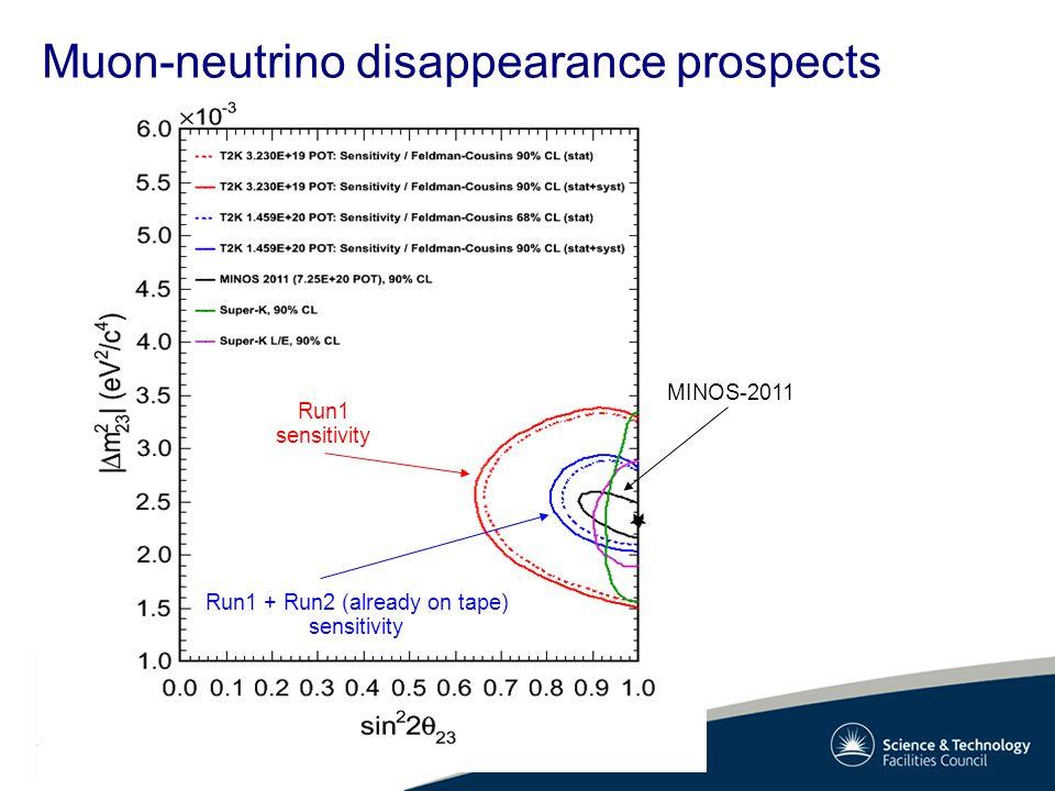 Muon-neutrino disappearance prospects Run1 sensitivity Run1 + Run2 (already on tape) sensitivity MINOS-2011