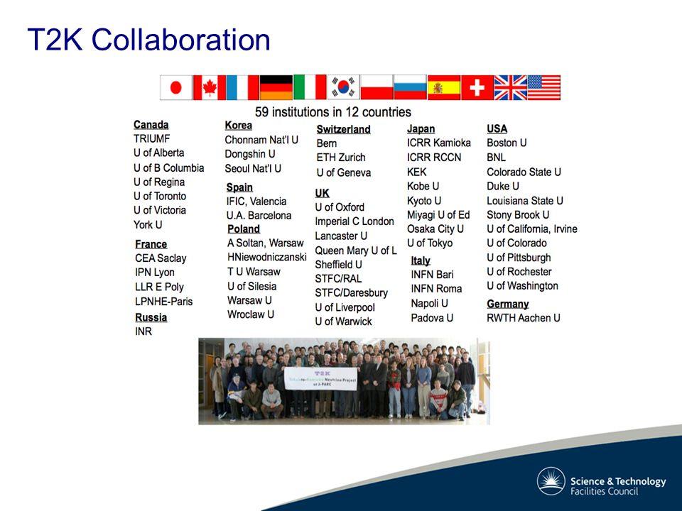T2K Collaboration
