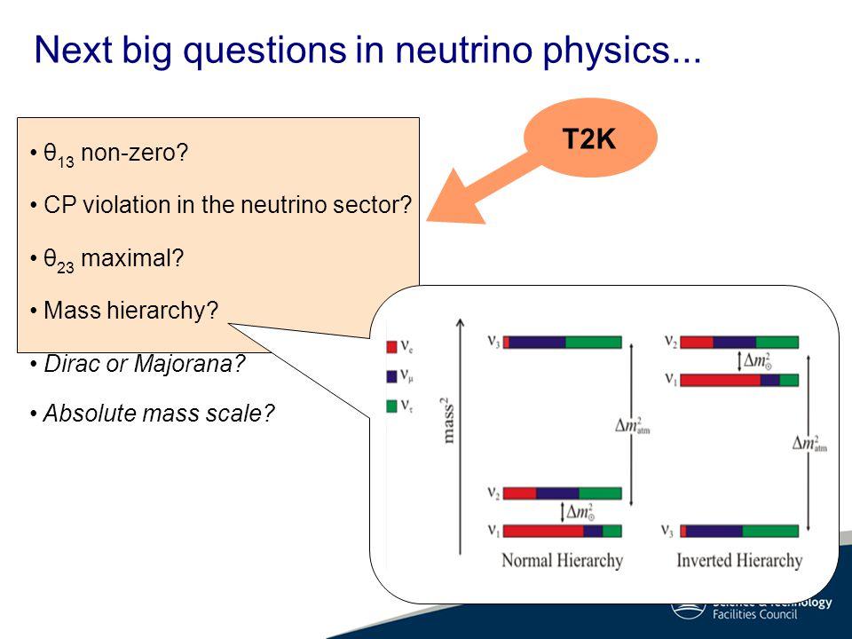 Next big questions in neutrino physics... θ 13 non-zero.