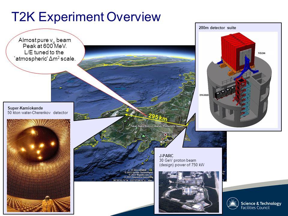 T2K Experiment Overview Super-Kamiokande 50 kton water-Cherenkov detector 280m detector suite 295 km J-PARC 30 GeV proton beam (design) power of 750 k