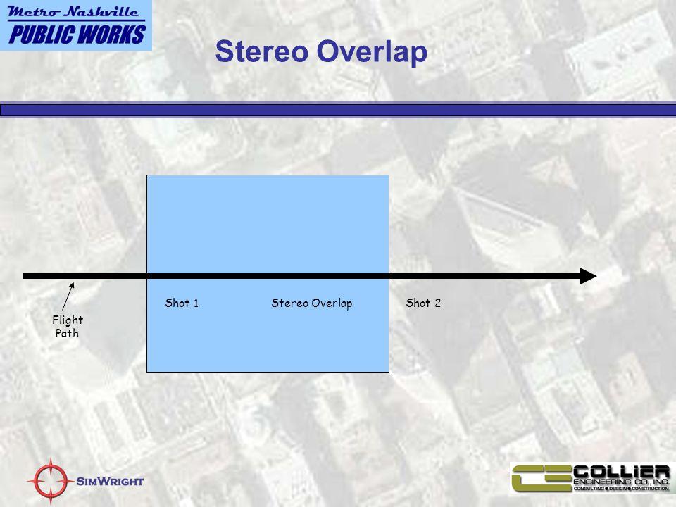 Stereo Overlap Flight Path Shot 1Shot 2Stereo Overlap