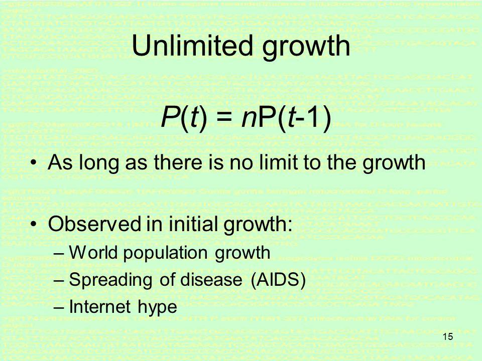 14 Log(P(t)) t Logarithmic plot for P(t) = (1/n)P(t-1)