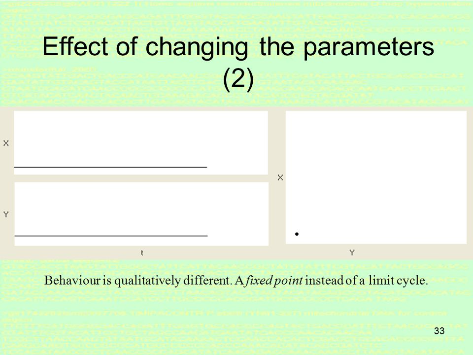 32 Effect of changing the parameters (1) Behaviour is qualitatively the same.