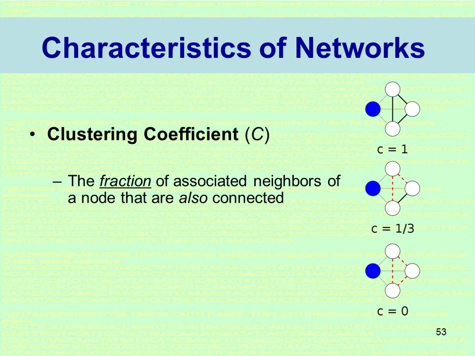 52 Characteristic Path Length (L) –The average number of associative links between a pair of concepts Characteristics of Networks L = 4